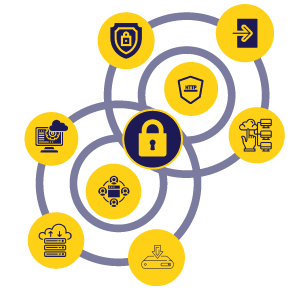 Security features of our cryptocurrency exchange